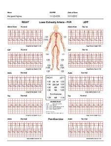 Vascular Testing Foot Doctor Saint George Ut 84770